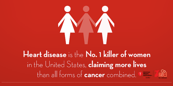 Heart Disease vs Cancer in Women